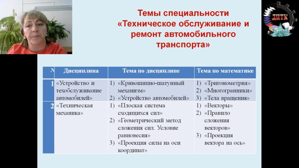 3 Яковцева О.А.